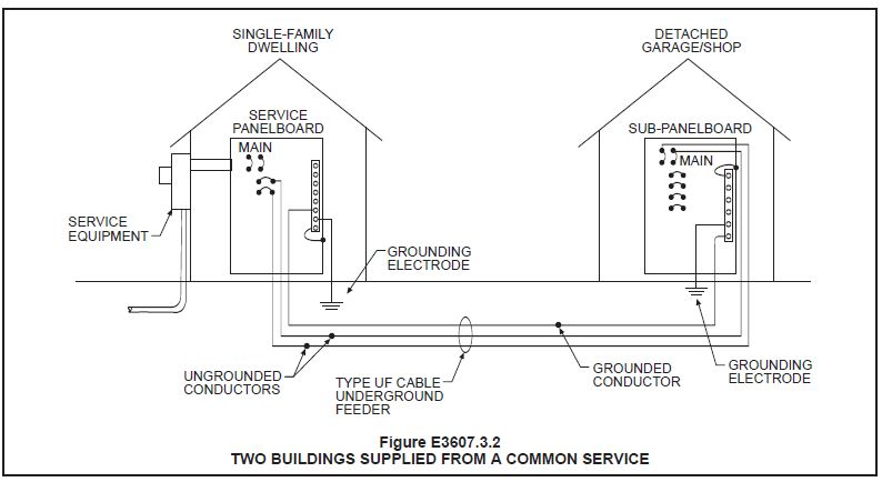 Building Electrical Single Line Diagram Panel Upgrade Block And